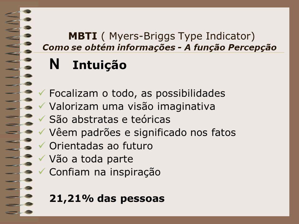 MBTI ( Myers-Briggs Type Indicator) Como se obtém informações - A função Percepção N Intuição Focalizam o todo, as possibilidades Valorizam uma visão imaginativa São abstratas e teóricas Vêem padrões e significado nos fatos Orientadas ao futuro Vão a toda parte Confiam na inspiração 21,21% das pessoas