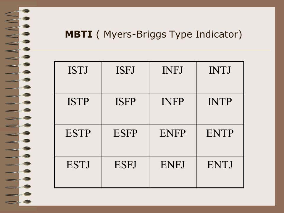 MBTI ( Myers-Briggs Type Indicator) ISTJISFJINFJINTJ ISTPISFPINFPINTP ESTPESFPENFPENTP ESTJESFJENFJENTJ