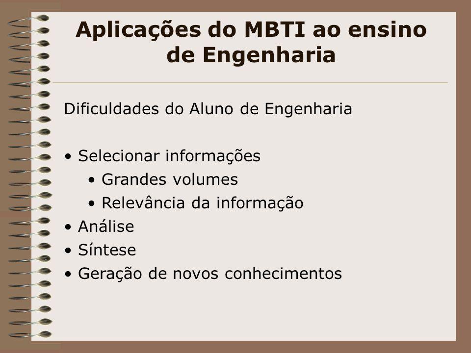 Aplicações do MBTI ao ensino de Engenharia Dificuldades do Aluno de Engenharia Selecionar informações Grandes volumes Relevância da informação Análise Síntese Geração de novos conhecimentos