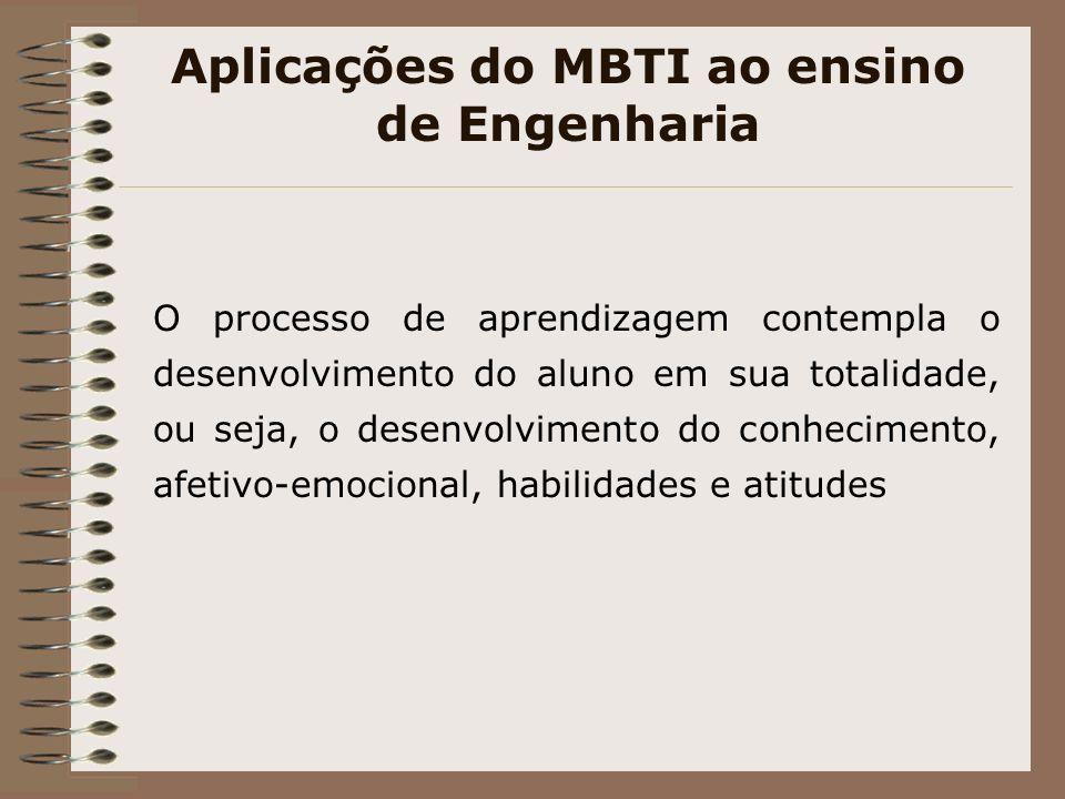 Aplicações do MBTI ao ensino de Engenharia O processo de aprendizagem contempla o desenvolvimento do aluno em sua totalidade, ou seja, o desenvolvimento do conhecimento, afetivo-emocional, habilidades e atitudes