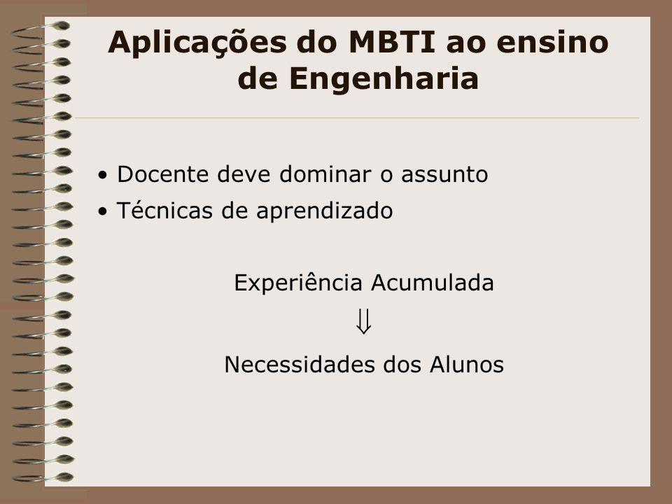 Aplicações do MBTI ao ensino de Engenharia Docente deve dominar o assunto Técnicas de aprendizado Experiência Acumulada Necessidades dos Alunos