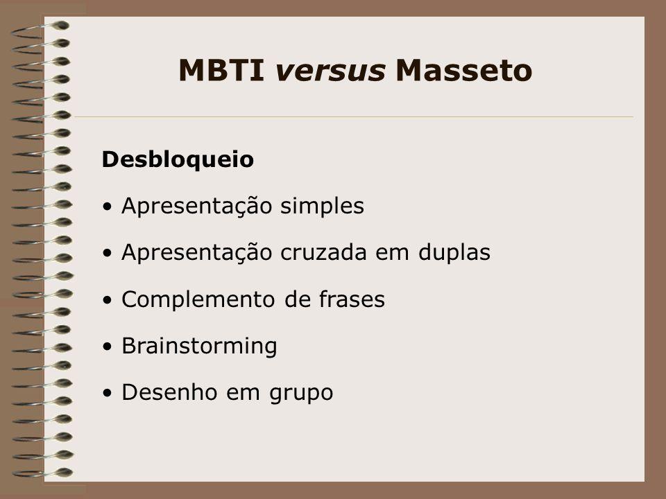 MBTI versus Masseto Desbloqueio Apresentação simples Apresentação cruzada em duplas Complemento de frases Brainstorming Desenho em grupo
