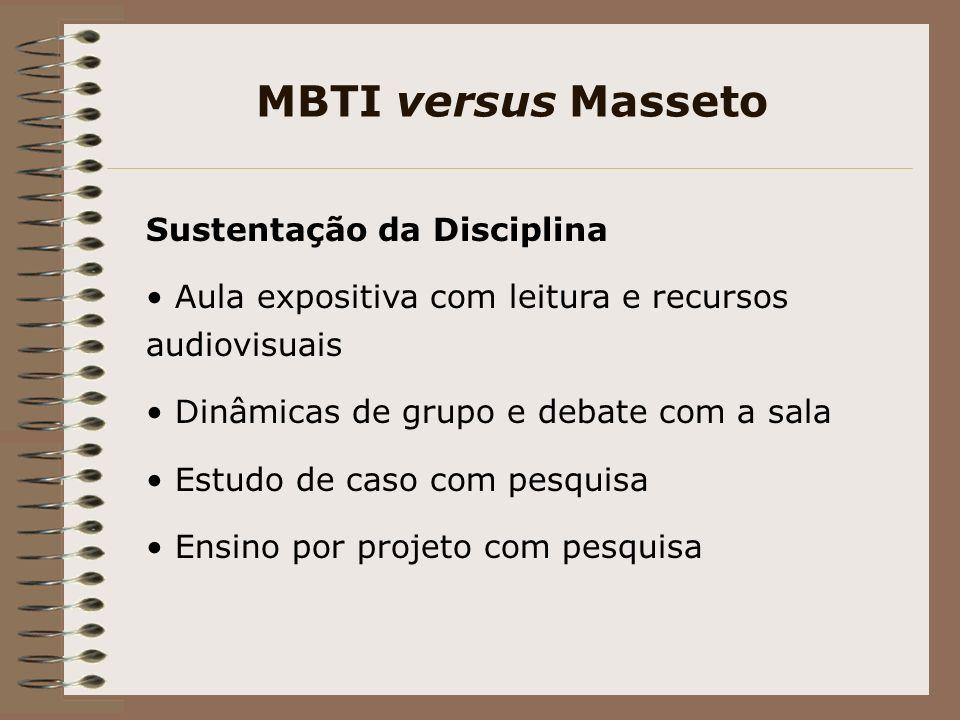 MBTI versus Masseto Sustentação da Disciplina Aula expositiva com leitura e recursos audiovisuais Dinâmicas de grupo e debate com a sala Estudo de caso com pesquisa Ensino por projeto com pesquisa