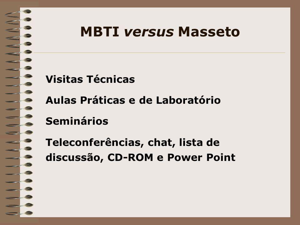 MBTI versus Masseto Visitas Técnicas Aulas Práticas e de Laboratório Seminários Teleconferências, chat, lista de discussão, CD-ROM e Power Point