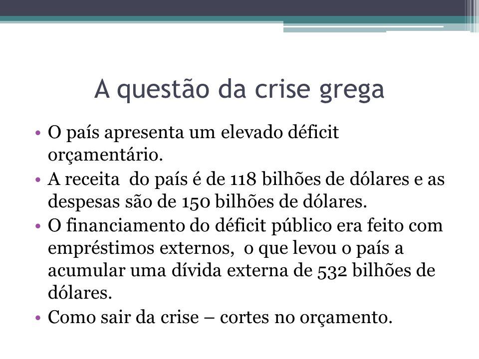 A questão da crise grega O país apresenta um elevado déficit orçamentário. A receita do país é de 118 bilhões de dólares e as despesas são de 150 bilh