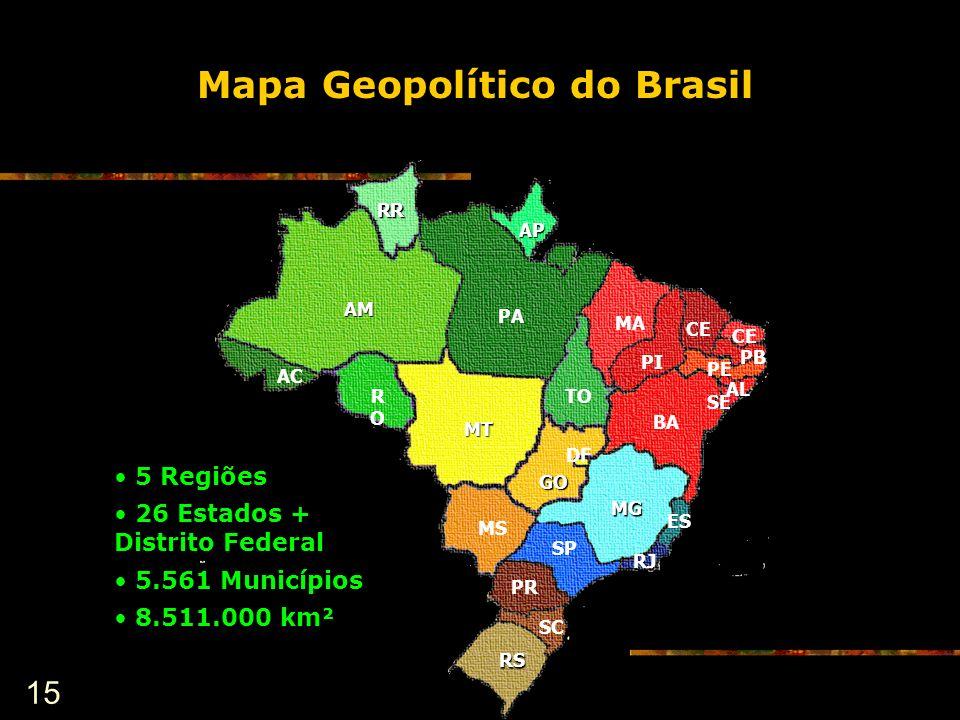 15 AM AC PA RR AP MA TO GO MT MS PR RS SC SP MG PI BA CE RJ ES SE PB PE AL DF RORO CE Mapa Geopolítico do Brasil 5 Regiões 26 Estados + Distrito Feder