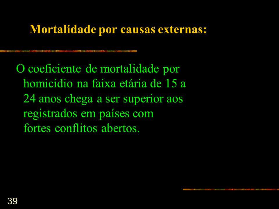 39 Mortalidade por causas externas: O coeficiente de mortalidade por homicídio na faixa etária de 15 a 24 anos chega a ser superior aos registrados em