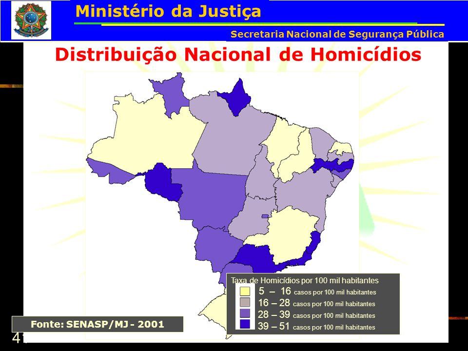 41 Distribuição Nacional de Homicídios Taxa de Homicídios por 100 mil habitantes 5 – 16 casos por 100 mil habitantes 16 – 28 casos por 100 mil habitan