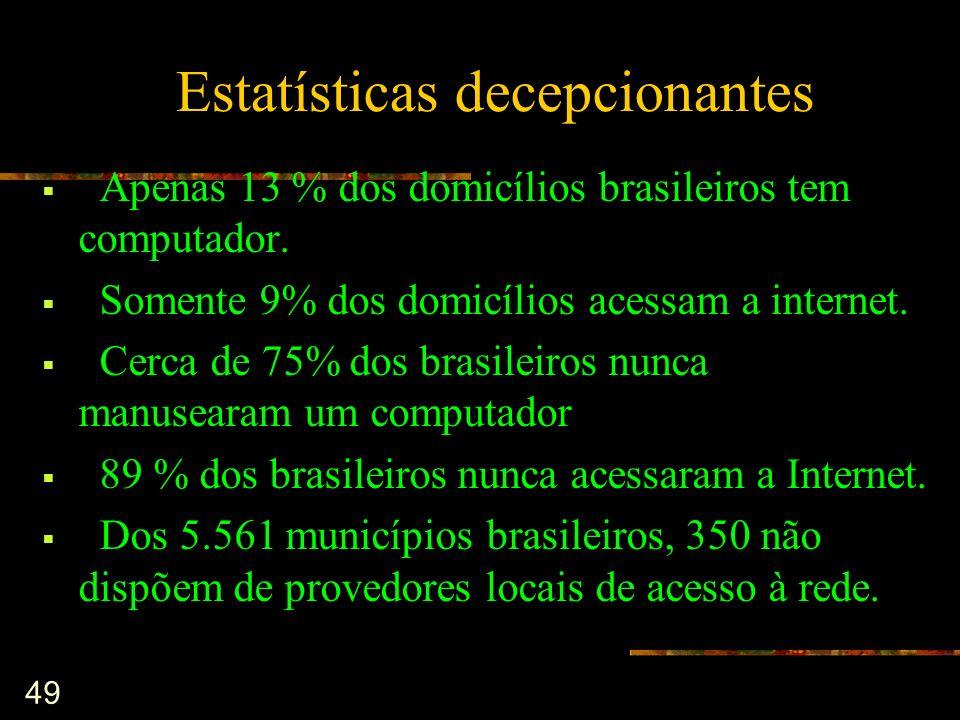 49 Estatísticas decepcionantes Apenas 13 % dos domicílios brasileiros tem computador. Somente 9% dos domicílios acessam a internet. Cerca de 75% dos b