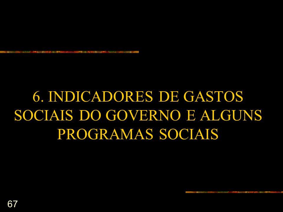67 6. INDICADORES DE GASTOS SOCIAIS DO GOVERNO E ALGUNS PROGRAMAS SOCIAIS