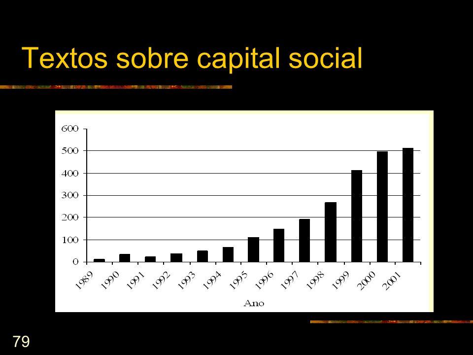 79 Textos sobre capital social