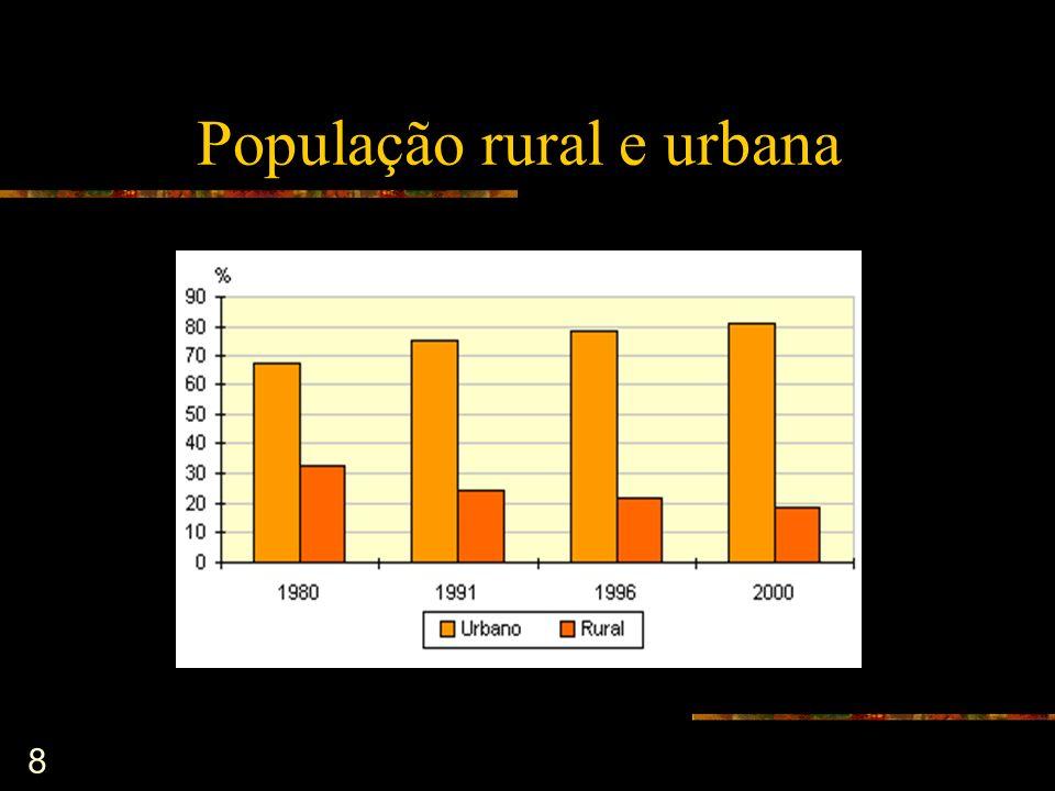 8 População rural e urbana