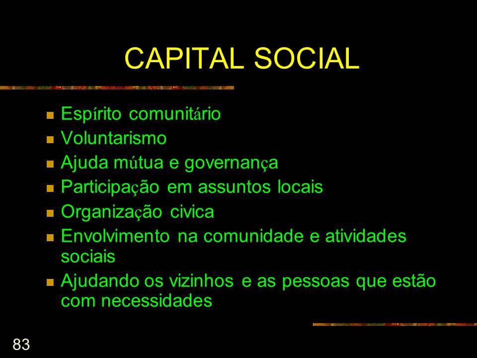 83 CAPITAL SOCIAL Esp í rito comunit á rio Voluntarismo Ajuda m ú tua e governan ç a Participa ç ão em assuntos locais Organiza ç ão civica Envolvimen