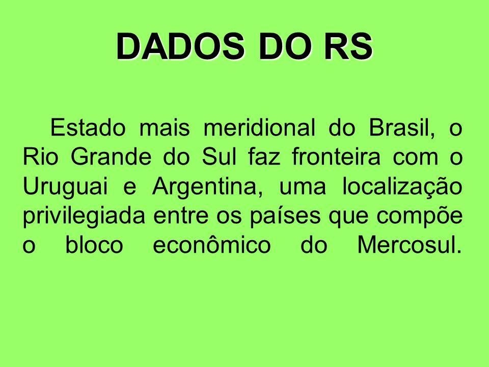 DADOS DO RS Estado mais meridional do Brasil, o Rio Grande do Sul faz fronteira com o Uruguai e Argentina, uma localização privilegiada entre os países que compõe o bloco econômico do Mercosul.