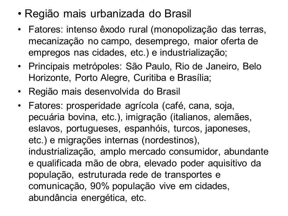 Região mais urbanizada do Brasil Fatores: intenso êxodo rural (monopolização das terras, mecanização no campo, desemprego, maior oferta de empregos na