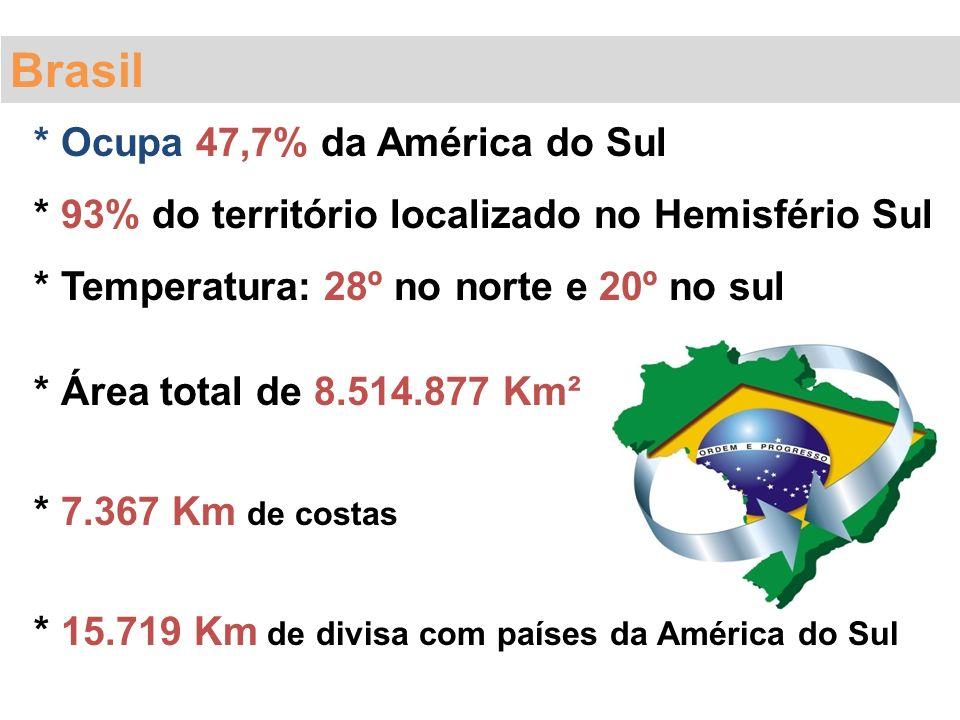 * Ocupa 47,7% da América do Sul * 93% do território localizado no Hemisfério Sul * Temperatura: 28º no norte e 20º no sul * Área total de 8.514.877 Km