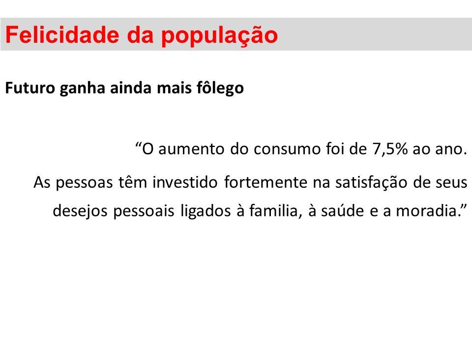 Futuro ganha ainda mais fôlego O aumento do consumo foi de 7,5% ao ano. As pessoas têm investido fortemente na satisfação de seus desejos pessoais lig