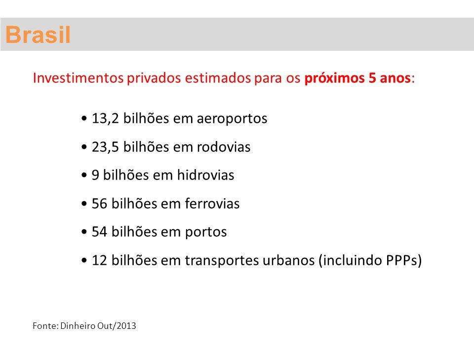 Investimentos privados estimados para os próximos 5 anos: 13,2 bilhões em aeroportos 23,5 bilhões em rodovias 9 bilhões em hidrovias 56 bilhões em fer