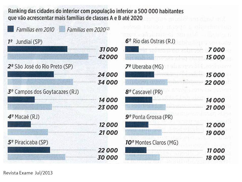 Revista Exame Jul/2013