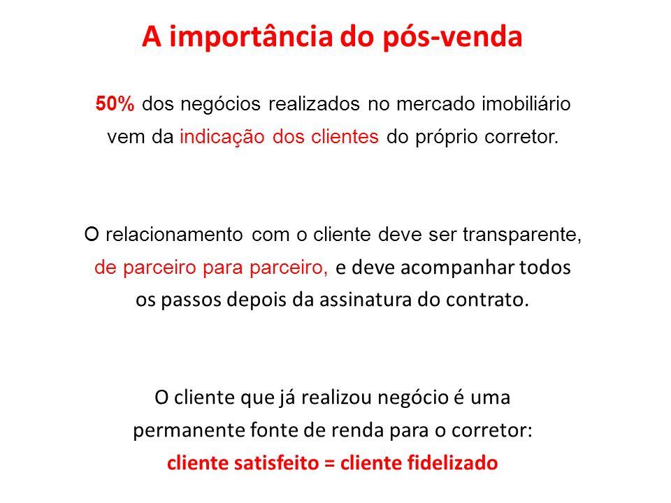 A importância do pós-venda 50% dos negócios realizados no mercado imobiliário vem da indicação dos clientes do próprio corretor. O relacionamento com