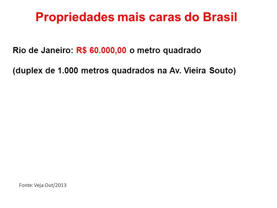 Propriedades mais caras do Brasil Rio de Janeiro: R$ 60.000,00 o metro quadrado (duplex de 1.000 metros quadrados na Av. Vieira Souto) Fonte: Veja Out