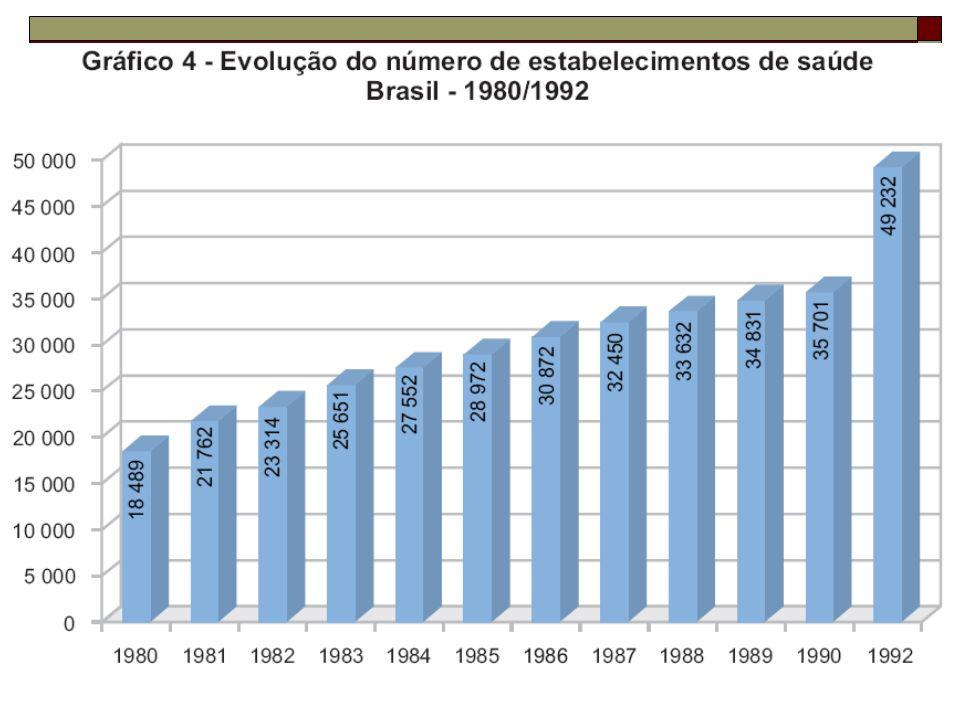 Por que a mortalidade geral e a infantil tem diminuído tanto no Brasil? Acesso à vacinação em massa; Ampliação do saneamento básico; Aumento no índice