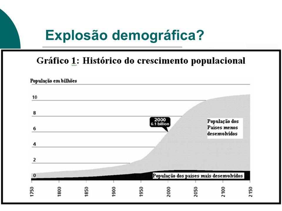Explosão demográfica? Segundo a ONU, em 2050 a população da Terra passará dos atuais 6,61 bilhões de habitantes para cerca de 8,9 bilhões. Atualmente