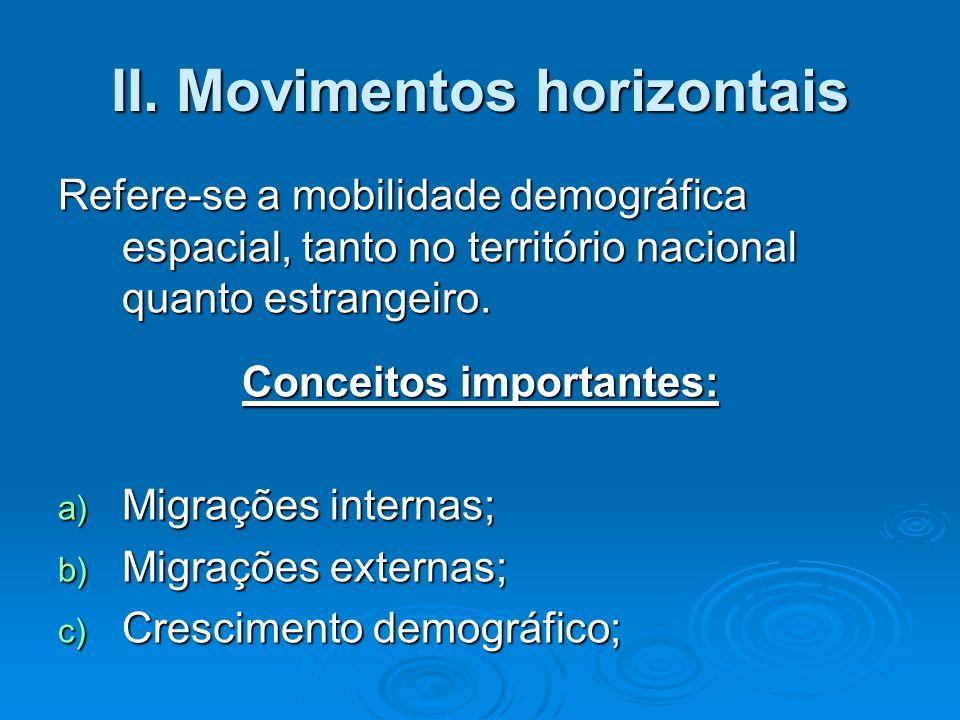 II. Movimentos horizontais Refere-se a mobilidade demográfica espacial, tanto no território nacional quanto estrangeiro. Conceitos importantes: a) Mig