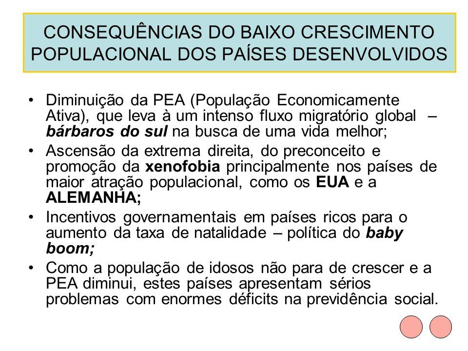 CONSEQUÊNCIAS DO BAIXO CRESCIMENTO POPULACIONAL DOS PAÍSES DESENVOLVIDOS Diminuição da PEA (População Economicamente Ativa), que leva à um intenso flu