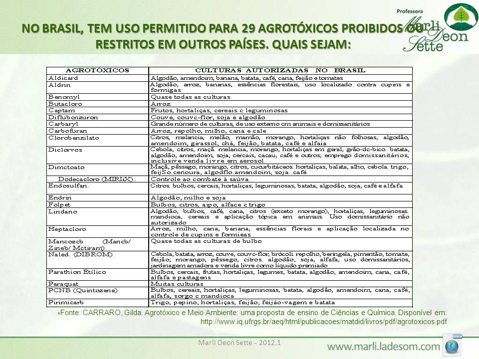 NO BRASIL, TEM USO PERMITIDO PARA 29 AGROTÓXICOS PROIBIDOS OU RESTRITOS EM OUTROS PAÍSES.