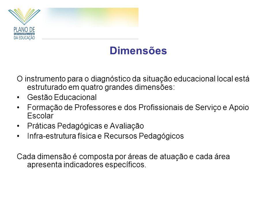 Dimensões O instrumento para o diagnóstico da situação educacional local está estruturado em quatro grandes dimensões: Gestão Educacional Formação de