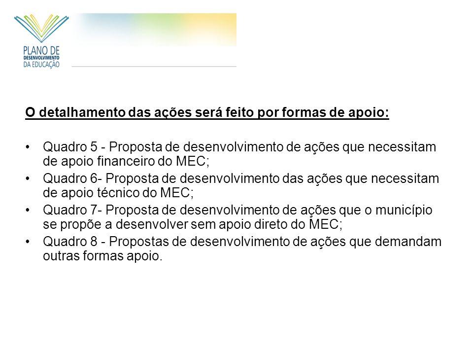 O detalhamento das ações será feito por formas de apoio: Quadro 5 - Proposta de desenvolvimento de ações que necessitam de apoio financeiro do MEC; Qu