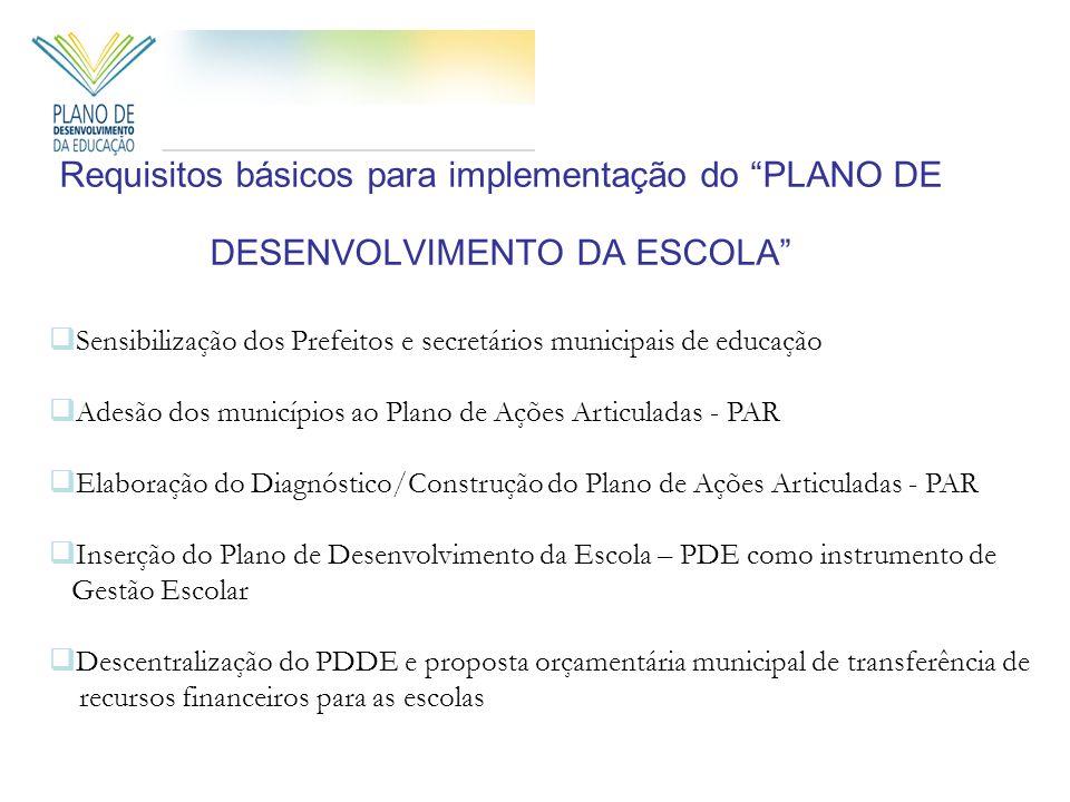 Requisitos básicos para implementação do PLANO DE DESENVOLVIMENTO DA ESCOLA Sensibilização dos Prefeitos e secretários municipais de educação Adesão d