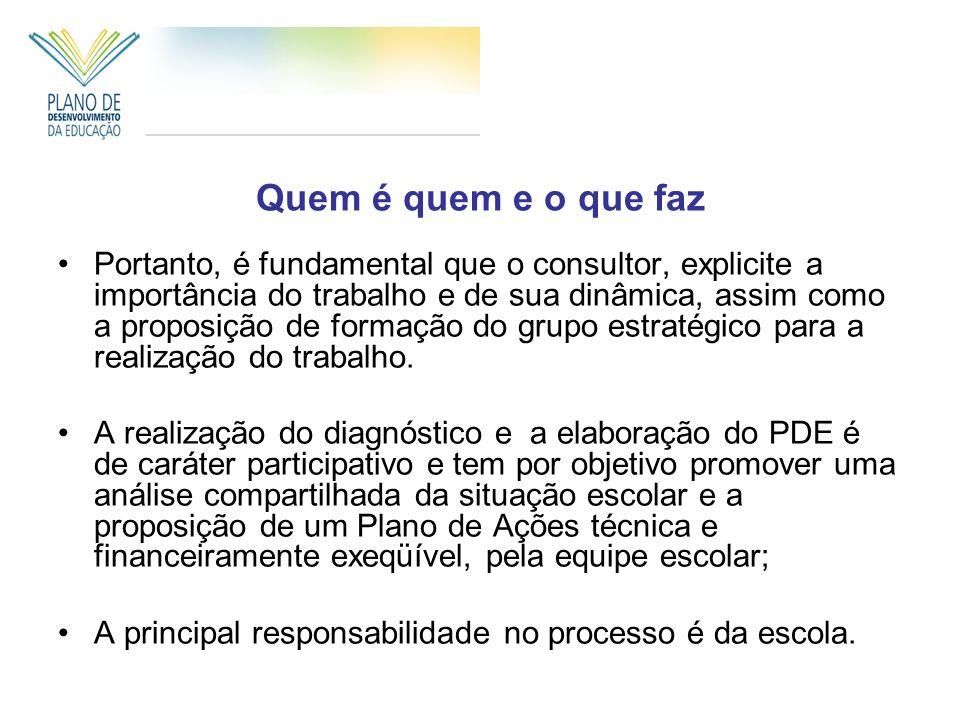 Quem é quem e o que faz Portanto, é fundamental que o consultor, explicite a importância do trabalho e de sua dinâmica, assim como a proposição de for