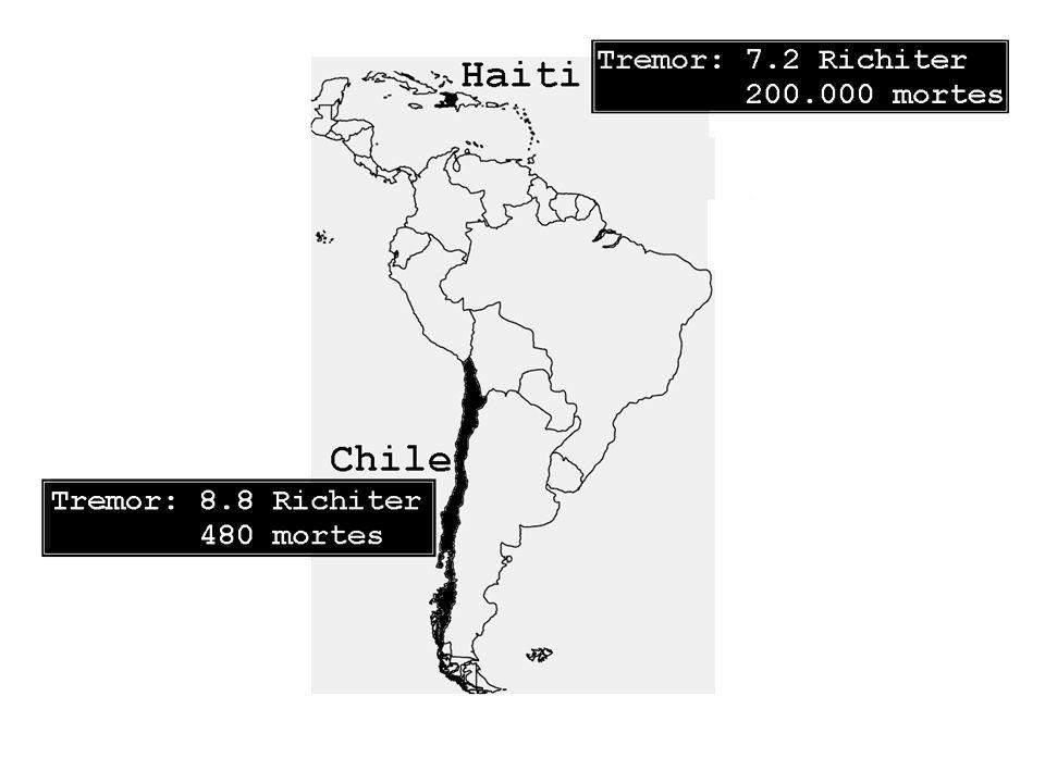 1- Localização: -Países americanos -Haiti: cenroamericano insular -Chile: sulamericano Andino -Nações latinoamericanas