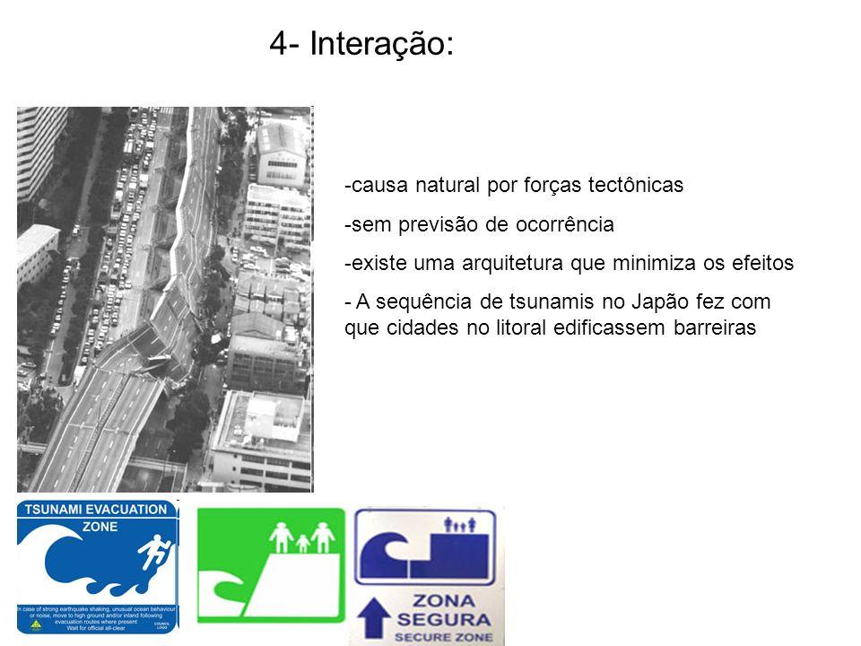 4- Interação: -causa natural por forças tectônicas -sem previsão de ocorrência -existe uma arquitetura que minimiza os efeitos - A sequência de tsunam