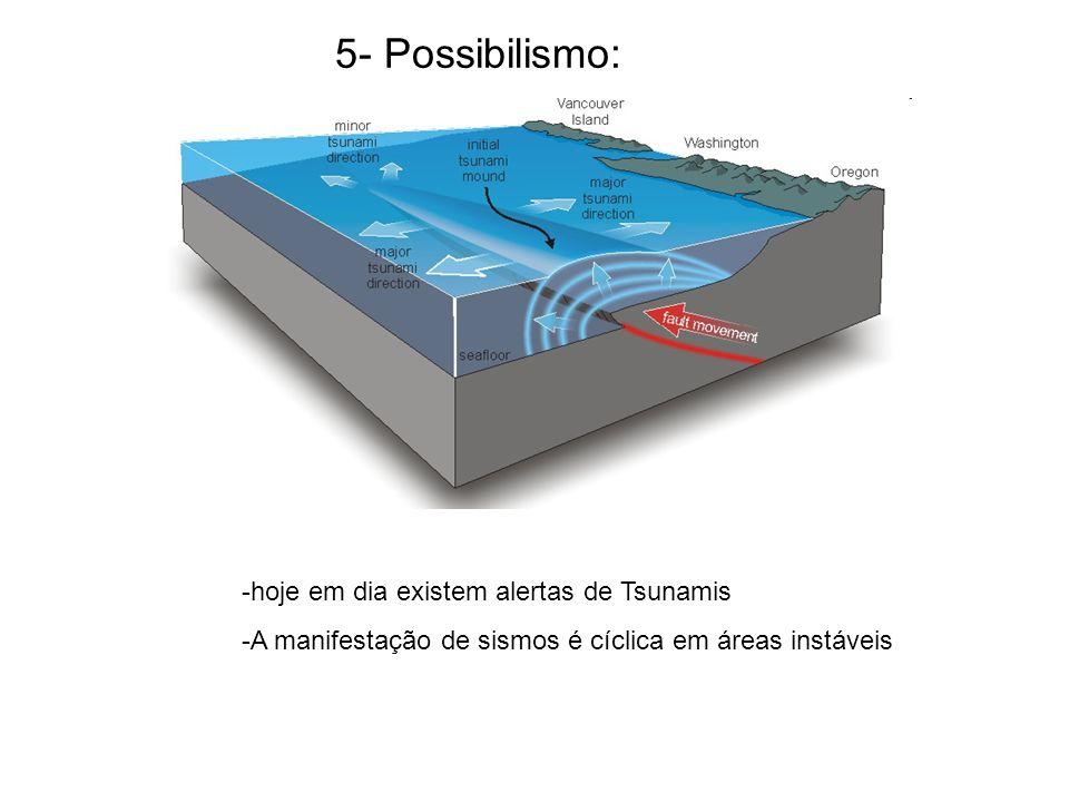5- Possibilismo: -hoje em dia existem alertas de Tsunamis -A manifestação de sismos é cíclica em áreas instáveis