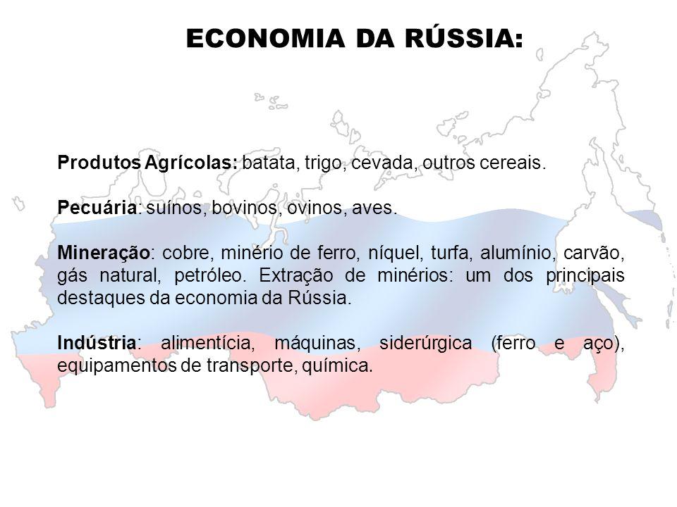 Produção de trigo Moeda: Rublo