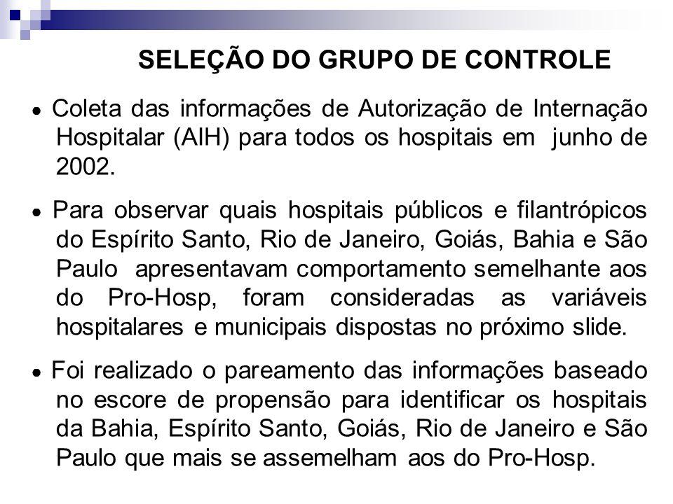 SELEÇÃO DO GRUPO DE CONTROLE Coleta das informações de Autorização de Internação Hospitalar (AIH) para todos os hospitais em junho de 2002. Para obser