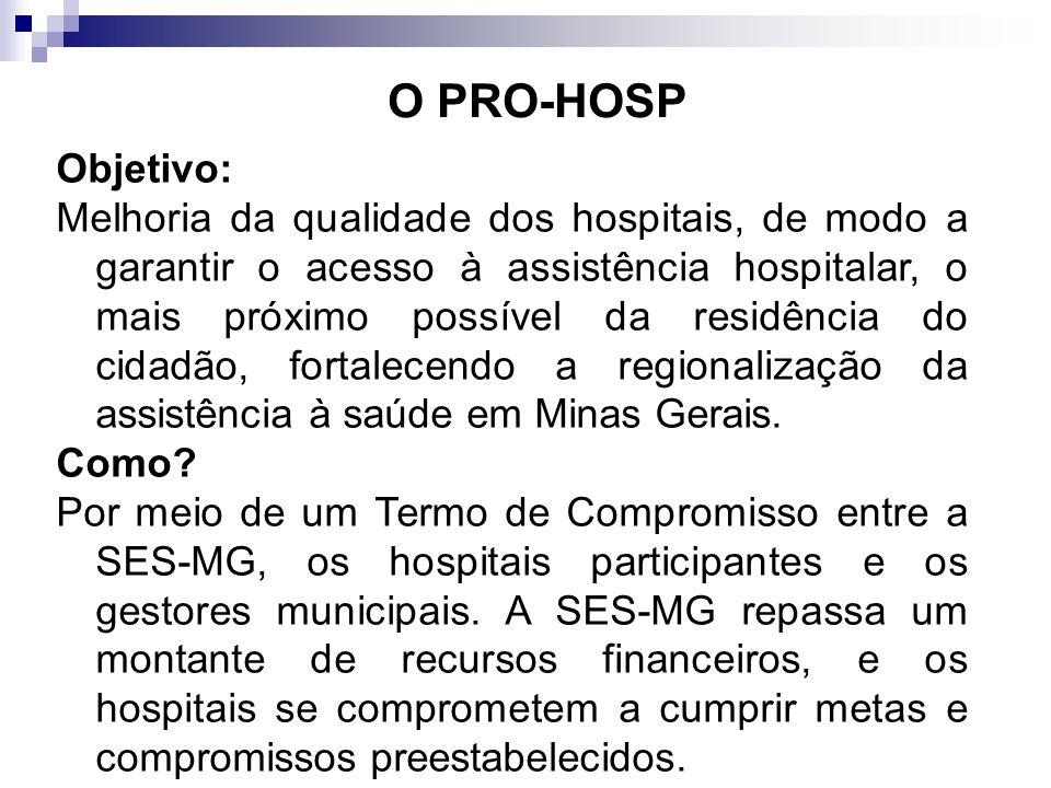 Objetivo: Melhoria da qualidade dos hospitais, de modo a garantir o acesso à assistência hospitalar, o mais próximo possível da residência do cidadão,