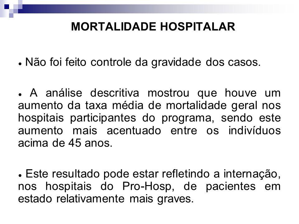 MORTALIDADE HOSPITALAR Não foi feito controle da gravidade dos casos. A análise descritiva mostrou que houve um aumento da taxa média de mortalidade g