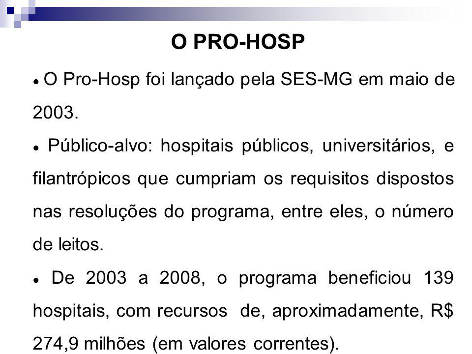 O Pro-Hosp foi lançado pela SES-MG em maio de 2003. Público-alvo: hospitais públicos, universitários, e filantrópicos que cumpriam os requisitos dispo