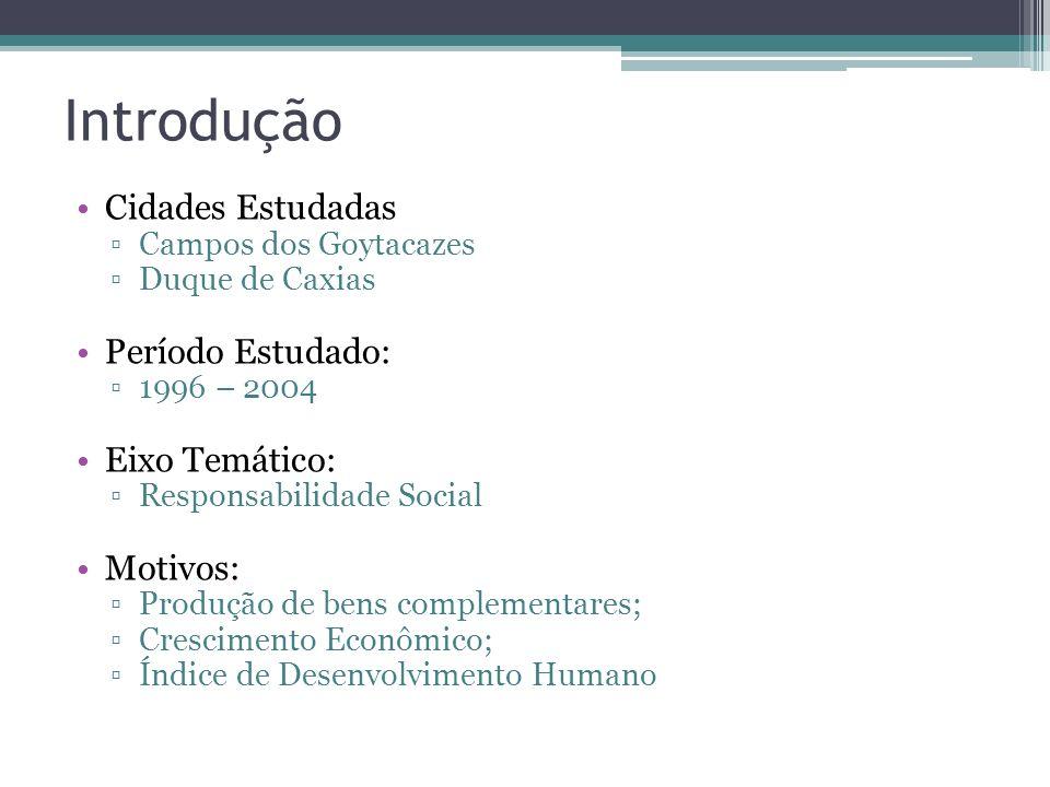 Introdução Cidades Estudadas Campos dos Goytacazes Duque de Caxias Período Estudado: 1996 – 2004 Eixo Temático: Responsabilidade Social Motivos: Produ