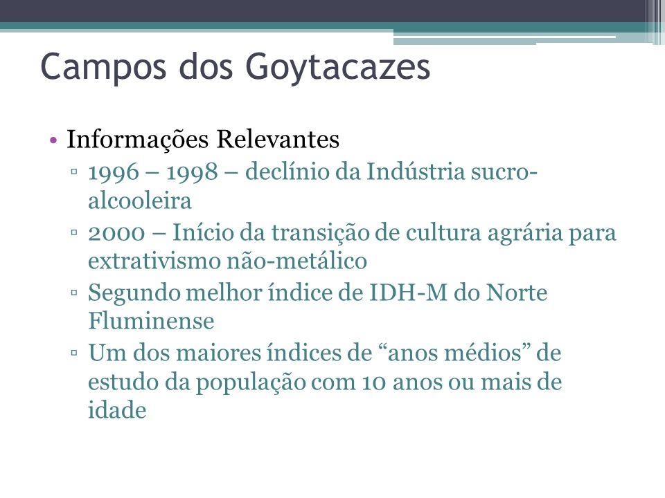 Informações Relevantes 1996 – 1998 – declínio da Indústria sucro- alcooleira 2000 – Início da transição de cultura agrária para extrativismo não-metál