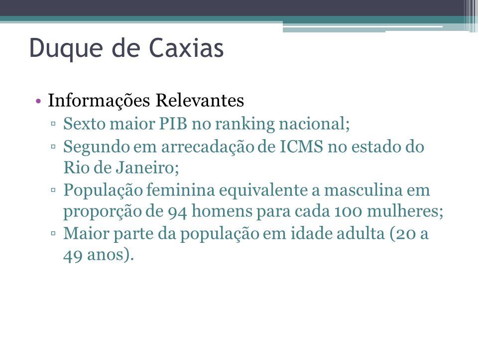 Informações Relevantes Sexto maior PIB no ranking nacional; Segundo em arrecadação de ICMS no estado do Rio de Janeiro; População feminina equivalente