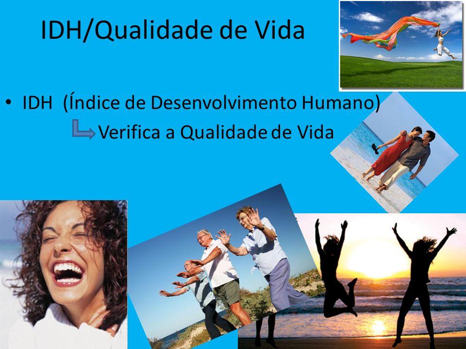 IDH (Índice de Desenvolvimento Humano) Verifica a Qualidade de Vida IDH/Qualidade de Vida
