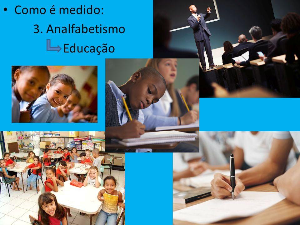 Como é medido: 3. Analfabetismo Educação