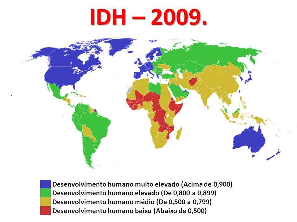 Desenvolvimento humano muito elevado (Acima de 0,900) Desenvolvimento humano elevado (De 0,800 a 0,899) Desenvolvimento humano médio (De 0,500 a 0,799) Desenvolvimento humano baixo (Abaixo de 0,500) IDH – 2009.