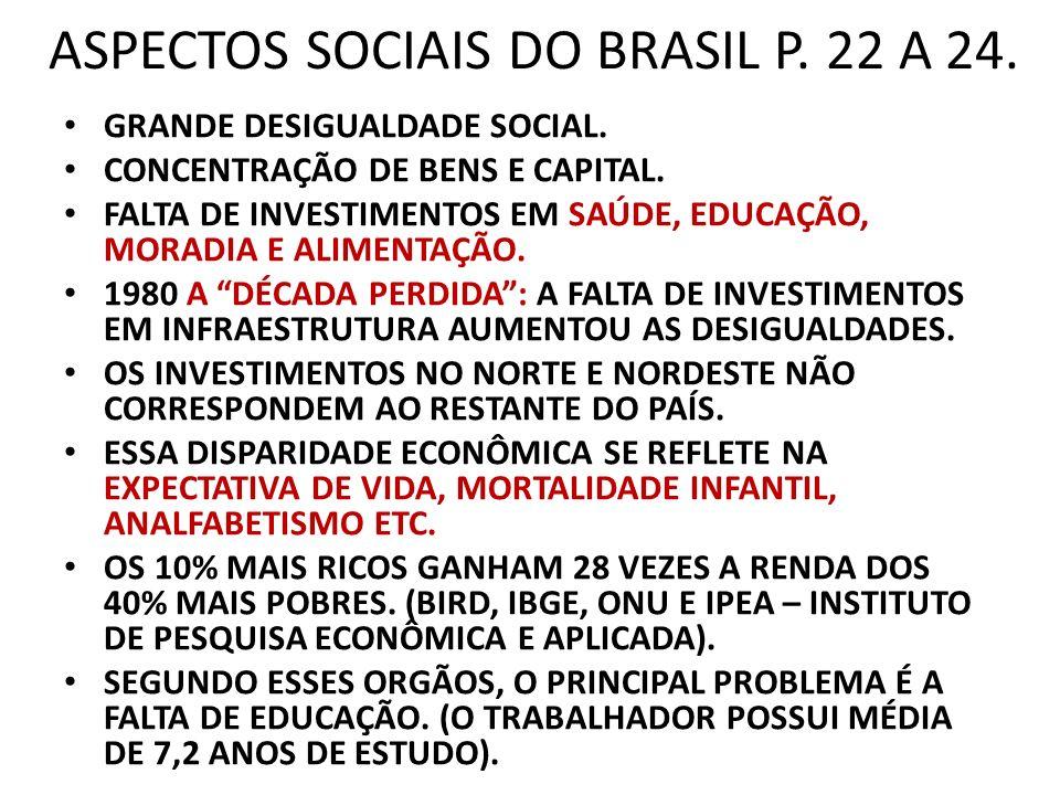 ASPECTOS SOCIAIS DO BRASIL P. 22 A 24. GRANDE DESIGUALDADE SOCIAL. CONCENTRAÇÃO DE BENS E CAPITAL. FALTA DE INVESTIMENTOS EM SAÚDE, EDUCAÇÃO, MORADIA