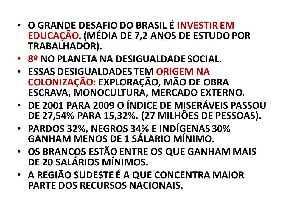 O GRANDE DESAFIO DO BRASIL É INVESTIR EM EDUCAÇÃO. (MÉDIA DE 7,2 ANOS DE ESTUDO POR TRABALHADOR). 8º NO PLANETA NA DESIGUALDADE SOCIAL. ESSAS DESIGUAL